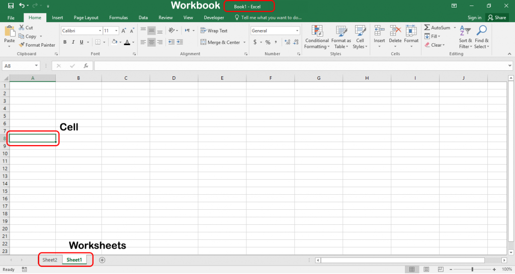 Parts of the Excel spreadsheet