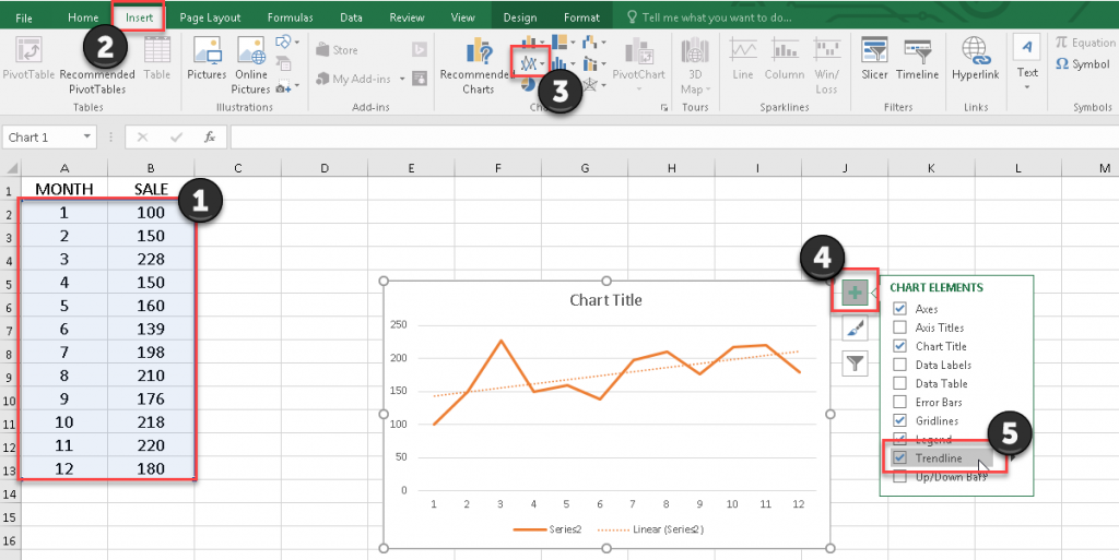 Adding a trendline to a chart in Excel.