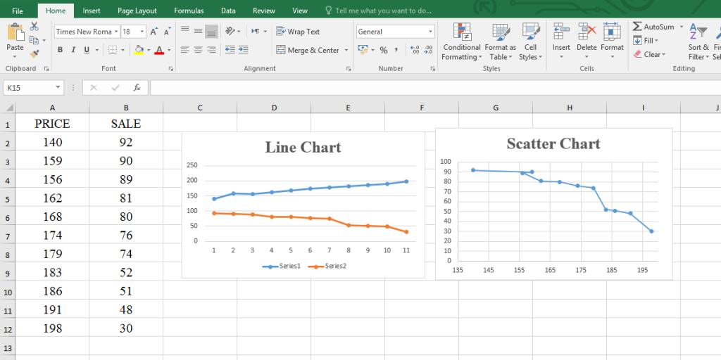 What is the difference between Line and Scatter chart in Excel? https://bsuites.ca/excel