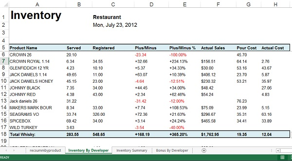 Inventory Calculations in Microsoft Excel