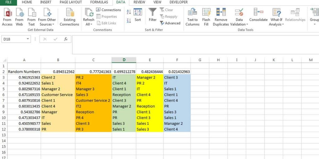 The result of shuffling the data of columns and rows in a table.