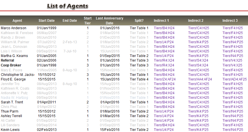 Agent Table in Microsoft Excel Tiered Commission Calculator