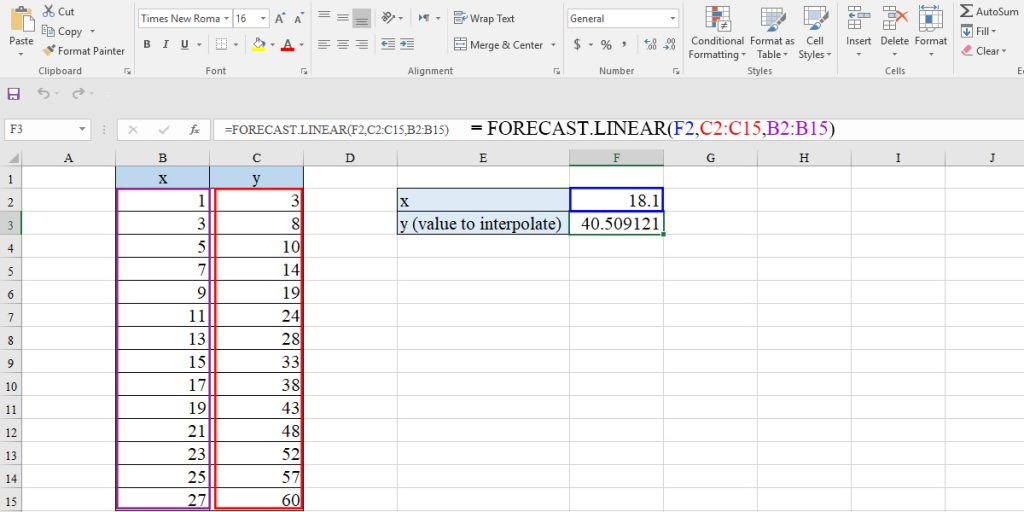 How to interpolate using the FORECAST function in Excel