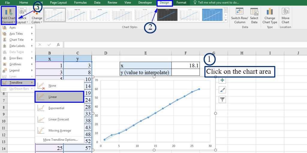 How to add linear trendline in Excel