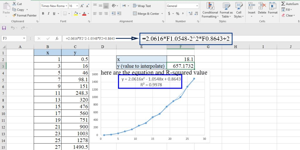 How to do nonlinear interpolation using trendline in Excel
