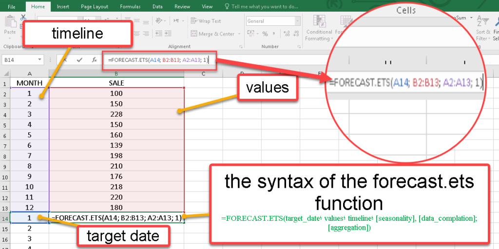 How to use the Forecast.ETS function in Excel?