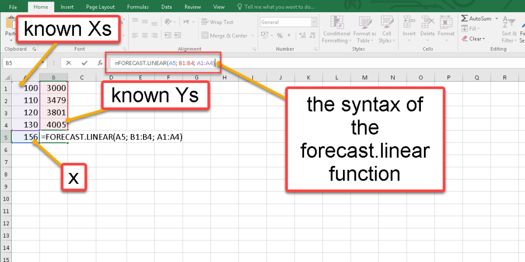 How to use the Forecast.linear function in Excel?