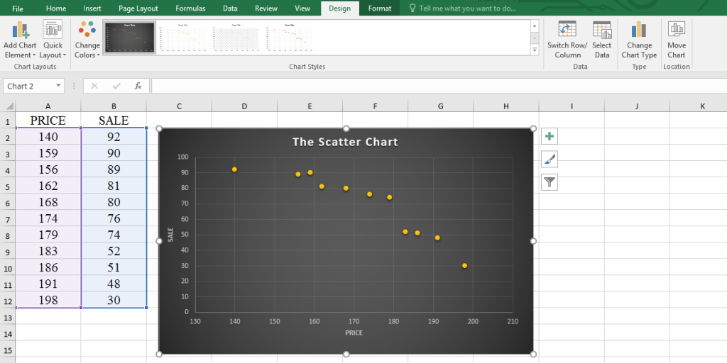 What is scatter chart in Excel?