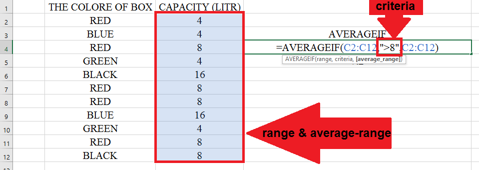 AVERAGEIF calculate the average of a data set with only one criteria.